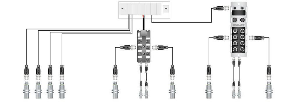 Koncentratory pasywne, moduły sieciowe i bezdotykowa transmisja - automatyka dla początkujących - poradnik Balluff