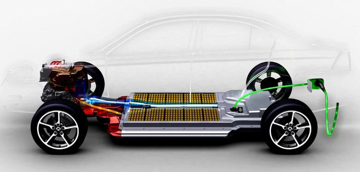 Baterie w aucie elektrycznym - Innovating Automation