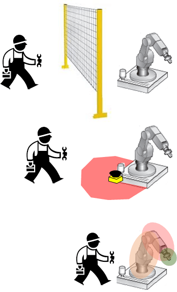 Bezpieczeństwo i wydajność